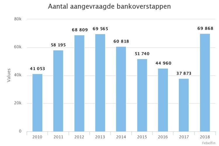 bankoverstap.jpg